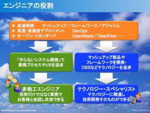 スクリーンショット 2013-09-21 10.57.33