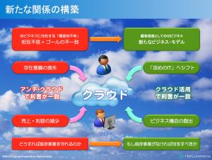スクリーンショット 2013-10-11 12.55.24