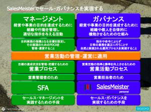 SalesMeister_Concept