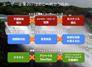 スクリーンショット 2014-05-31 11.13.56