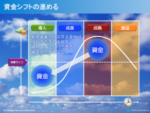 スクリーンショット 2014-06-14 12.08.34