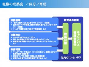 スクリーンショット 2014-08-30 13.34.15