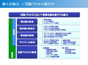 スクリーンショット 2014-08-23 7.08.29