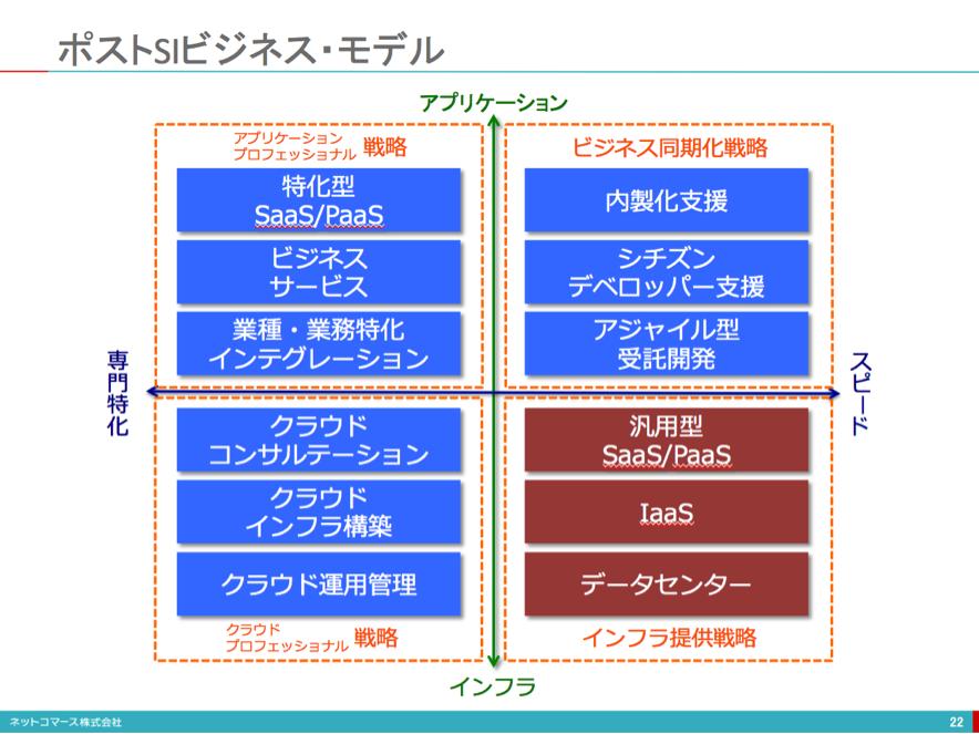 SI_Model