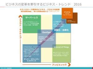 スクリーンショット 2016-01-02 11.41.46