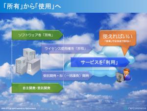 スクリーンショット 2013-10-05 12.34.36