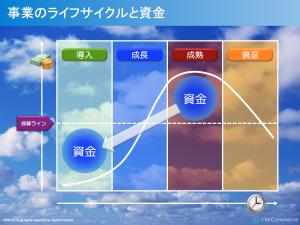 スクリーンショット 2013-10-05 12.33.48