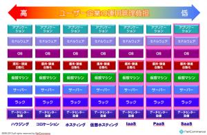 スクリーンショット 2013-11-24 0.24.38