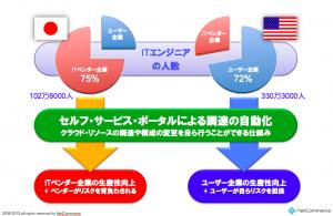 スクリーンショット 2013-11-24 0.23.59