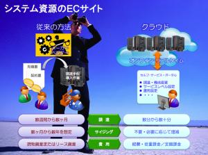 スクリーンショット 2013-11-24 0.22.47