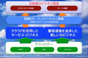 スクリーンショット 2014-02-22 9.57.42