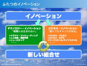 スクリーンショット 2014-05-24 10.55.03