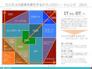 スクリーンショット 2015-01-03 12.35.32