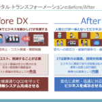 """Before DX"" vs ""After DX"""