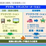 何のためのDXなのかの原点に立ち返り、自分たちの取り組んでいることを改めて再定義してみてはどうでしょう