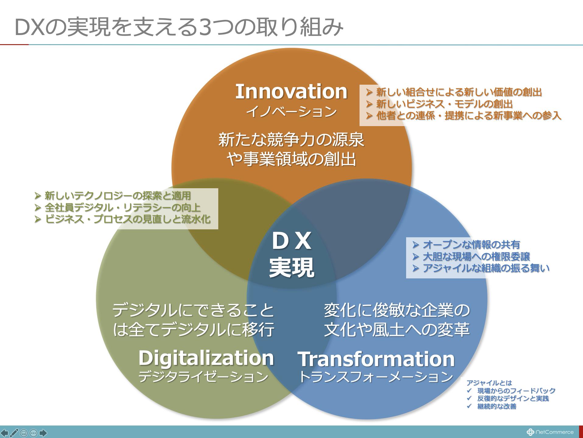 DX推進室」や「DX本部」に丸投げしてはいないだろうか:DX実現のための3つの取り組み   ネットコマース株式会社