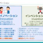イノベーションと新規事業とDXと・その起点は「大好き」