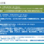【図解】デジタル化とDXの違い