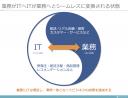 「うちも、IoTで何かできないのか?」という社長の問いかけの正しい読み解き方