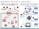 クラウドとデジタル・トランスフォーメーションと新規事業とネットワークと