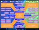 【募集開始】ITソリューション塾・第15期