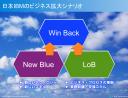日本IBMの営業戦略から学ぶ、これからのシナリオ