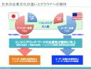 日米で異なるビジネス文化とクラウドの関係