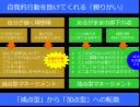 2つのマネージメント・スタイル:「減点型」と「加点型」
