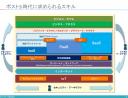 【図解】コレ1枚でわかるポストSIビジネスの構造